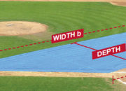 Measurements for Infield Turf Protectors