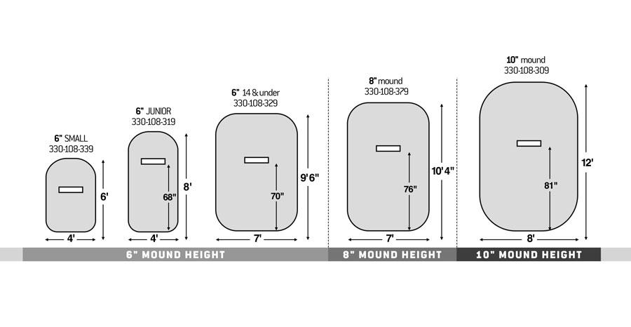 Portable Pitching Mound Game Mound 6 Inch