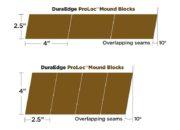 DuraEdge-ProLoc-Blocks_illustration