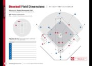 BDG-baseballdimensions