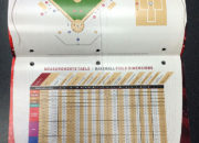 The baseball field dimensions diagram and corresponding data table