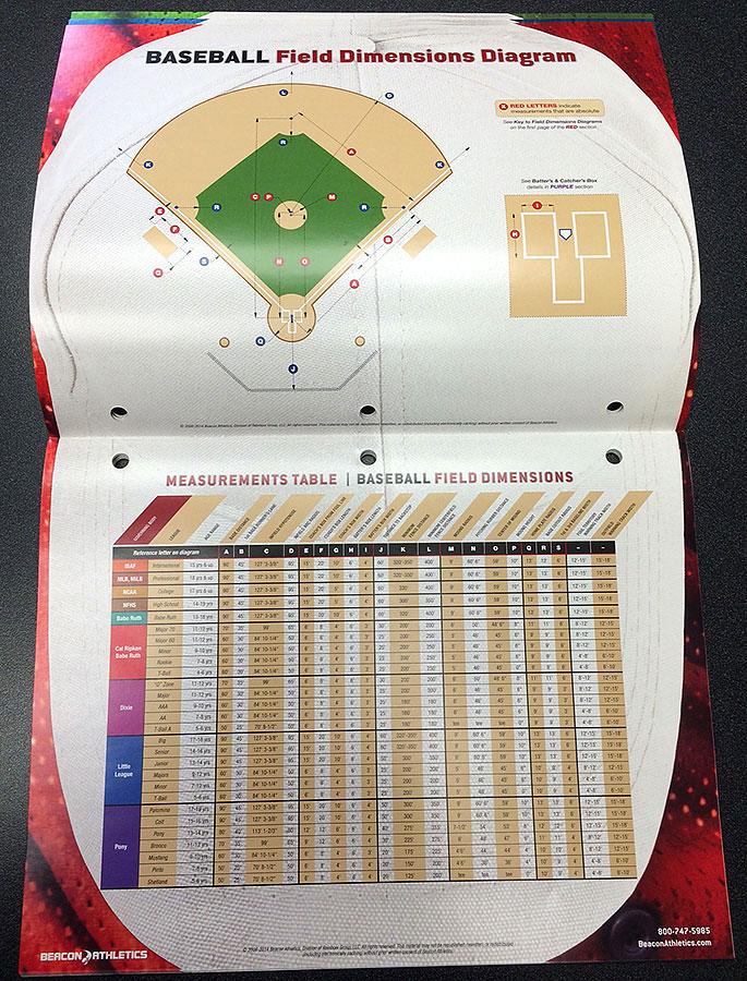 baseball field dimensions  BSN SPORTS