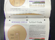 Sample pitching mound and pitching circle diagrams and info