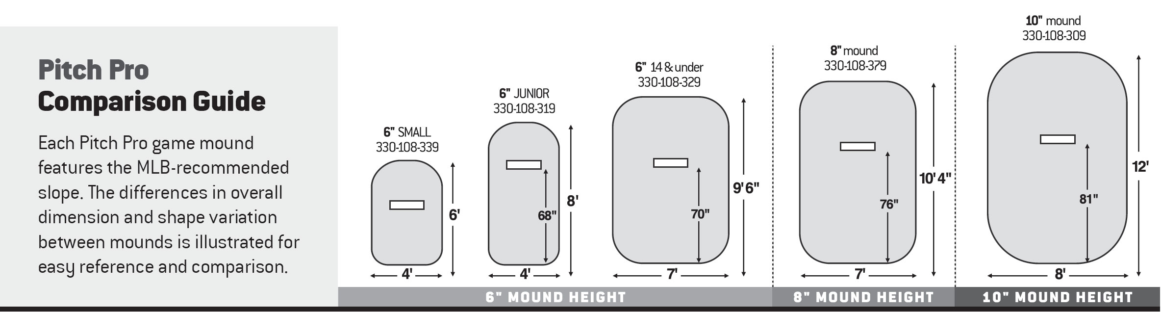 PitchPro Mound Comparison